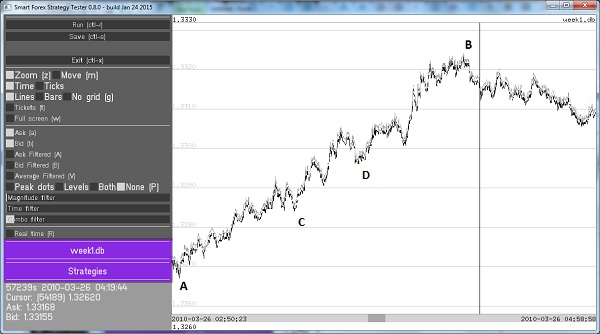 Forex trend trading tips