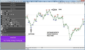 Forex tester data download