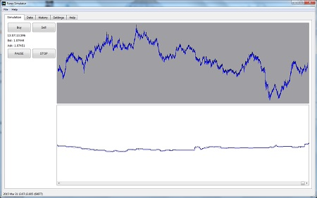 Free forex historical data csv
