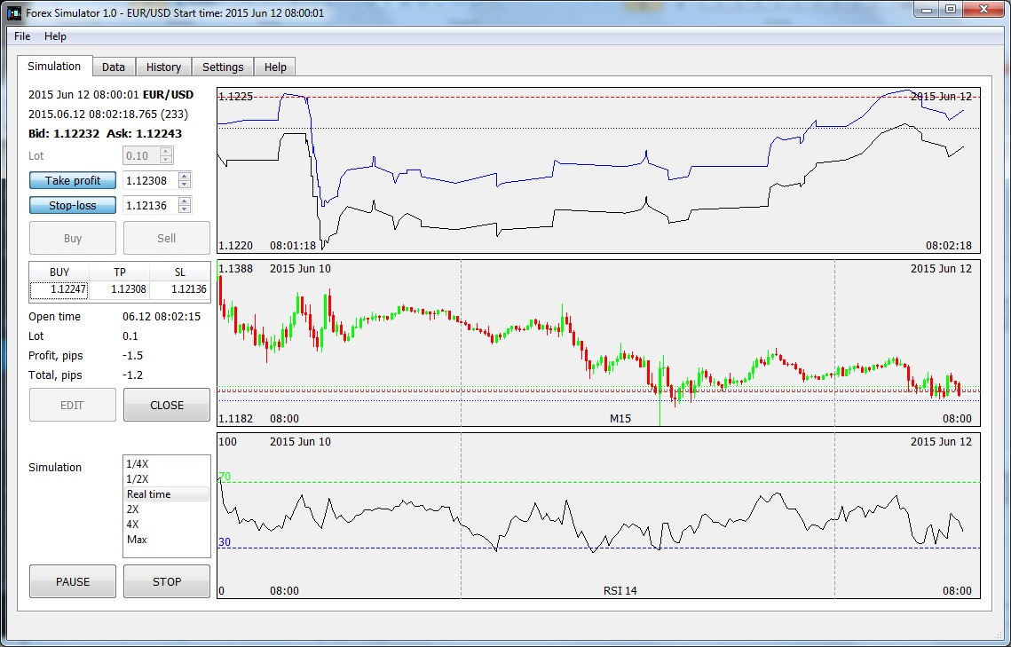 Forex trading demo download nosteam