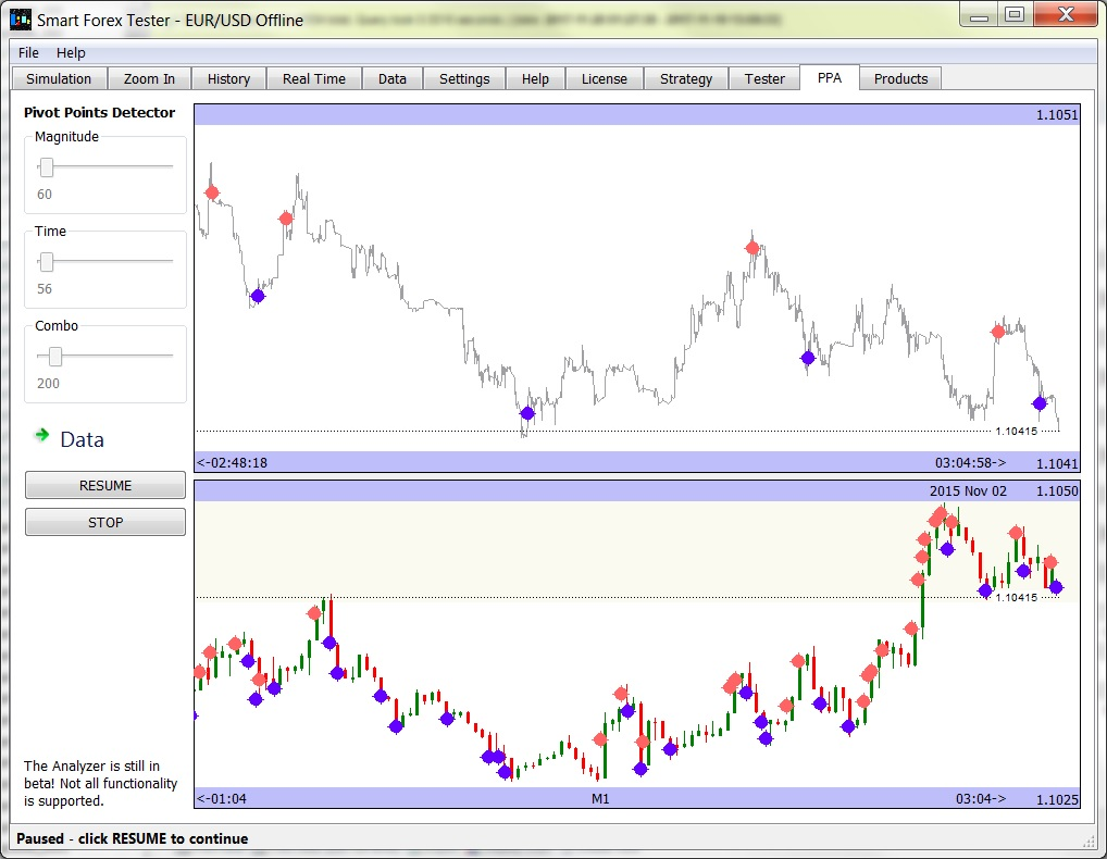 Forex strategy tester free