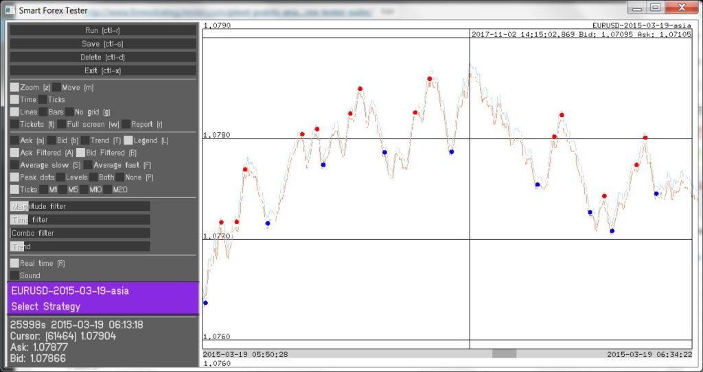 pivot points analyzer real-time
