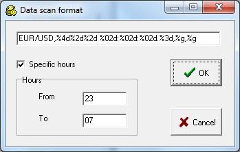 Forex tick data