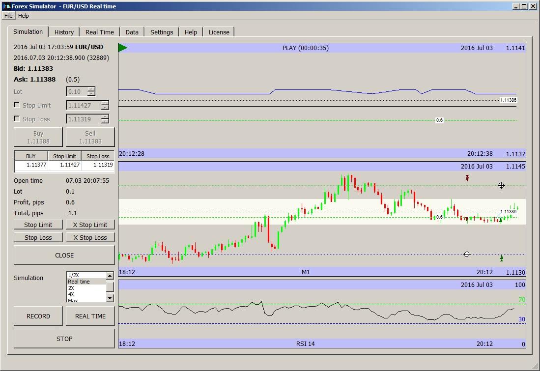 Forex simulator online