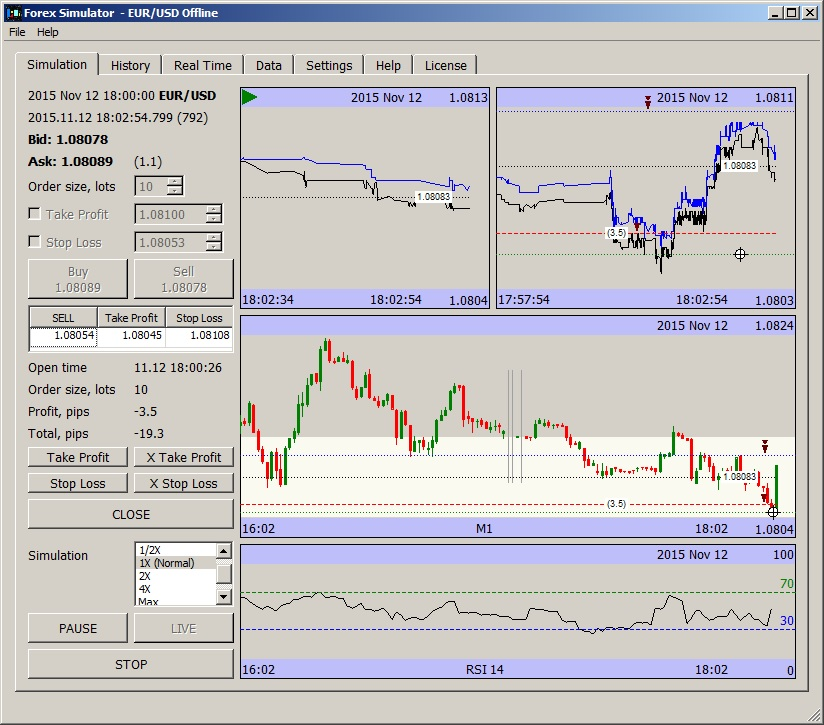 Forex trading quiz