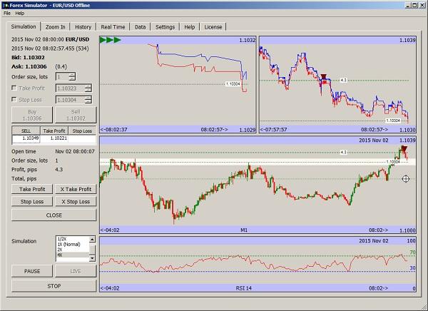 Forex simulator offline arr initial investment formula investors